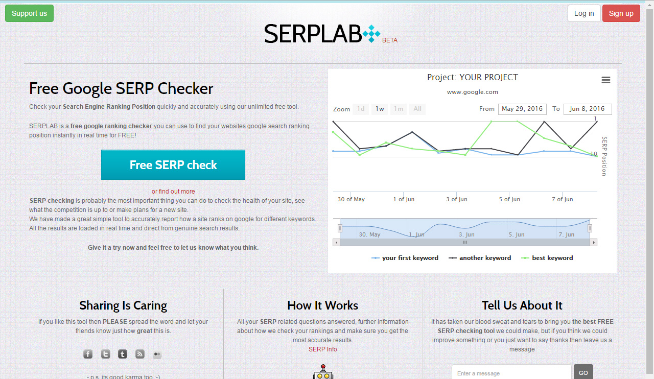 Serplab